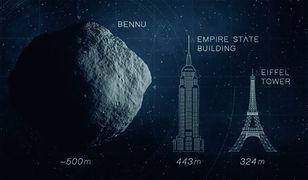 Tysiące asteroid zbliżają się do Ziemi