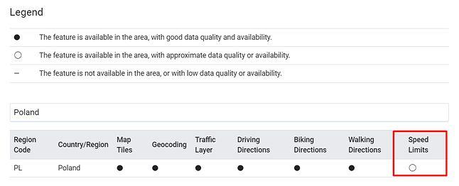 Polska w dokumentacji Map Google. Biała kropka w ostatniej kolumnie sugeruje (ograniczoną) dostępność informacji o limitach prędkości na drogach.
