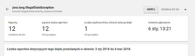 Pierwsza wersja aplikacja została opublikowana 27 stycznia, tu mamy raport zgłoszony 4 tygodnie wcześniej.