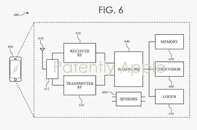 Jeden z rysunków nowego sensora, tutaj w wersji do iPhone'a, źródło: Patently Apple.