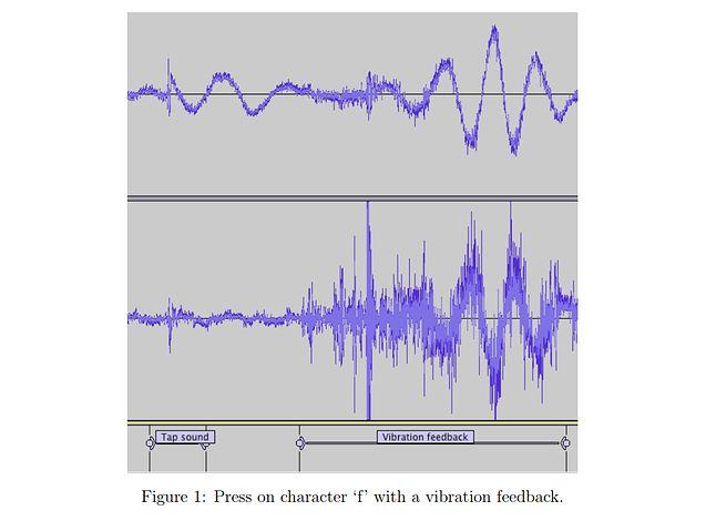 """Analiza wibracji wywołanych naciśnięciem litery """"F"""" na klawiaturze, źródło: publikacja z badaniami."""