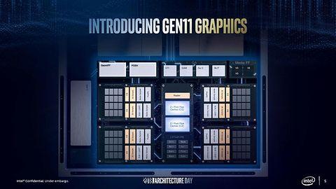Gen 11. Nadchodzące karty graficzne Intela z pełnym wsparciem w Linuksie