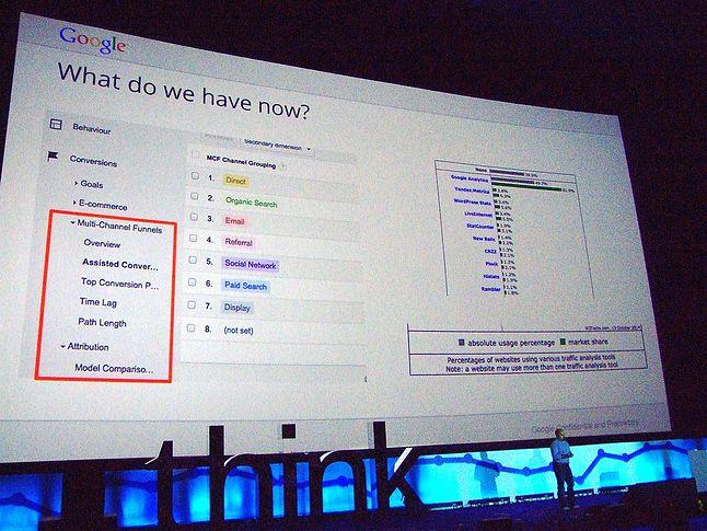 Przemek Modrzewski rozwija temat ścieżek wielokanałowych w Google Analytics