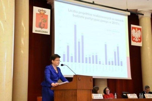 Prezydent Warszawy uzyskała absolutorium za 2014 rok