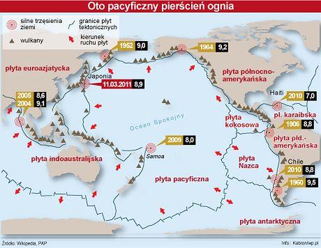 Strefa częstych trzęsień ziemi i erupcji wulkanów nazywana jest pacyficznym pierścieniem ognia