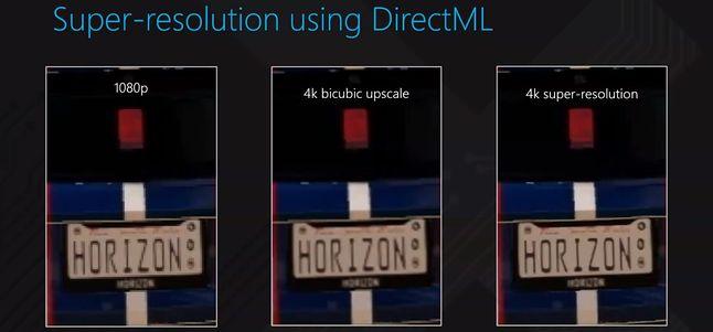 Upscaling poprzez rozszerzenie DirectML. Źródło: NVIDIA