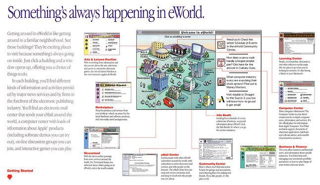 Fragment broszury z zestawu instalacyjnego eWorld.