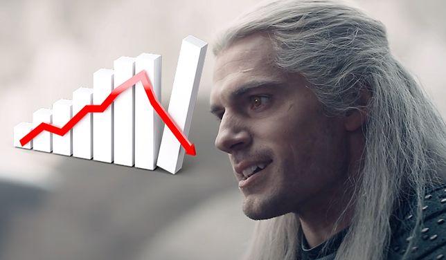 """Czy drugi sezon """"Wiedźmina"""" poprawi sytuację Netfliksa?"""