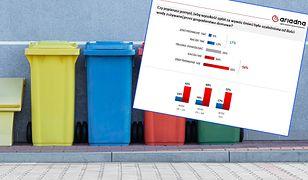 Opłata za wywóz śmieci uzależniona od zużycia wody. Większość badanych przeciwna temu rozwiązaniu