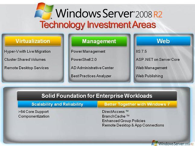 Horrendalnie nieestetyczna ulotka reklamowa 2008 R2 (fot. Microsoft)
