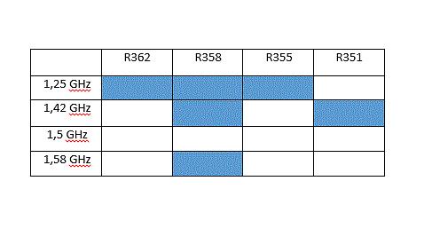 454592