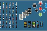 Czy jesteśmy skazani na telefony Apple? - Modele biznesowe na rynku telefonow