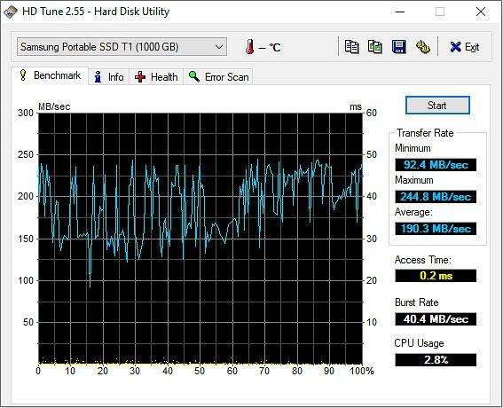 HD Tune 2.55 Benchmark