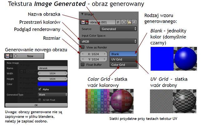 Tekstury obrazkowe - generowane