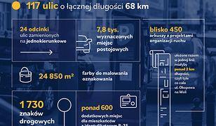 Warszawa. Od poniedziałku strefa płatnego parkowania powiększa się o część Woli i Pragi