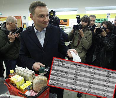 Za zakupy w rodzimej lokalnej sieci zapłacimy więcej niż za zakupy, które Andrzej Duda robił w należącym do portugalskiej sieci dyskoncie.