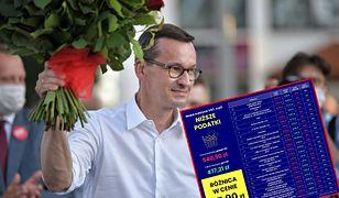 Koszyk Morawieckiego okazał się serią wpadek.
