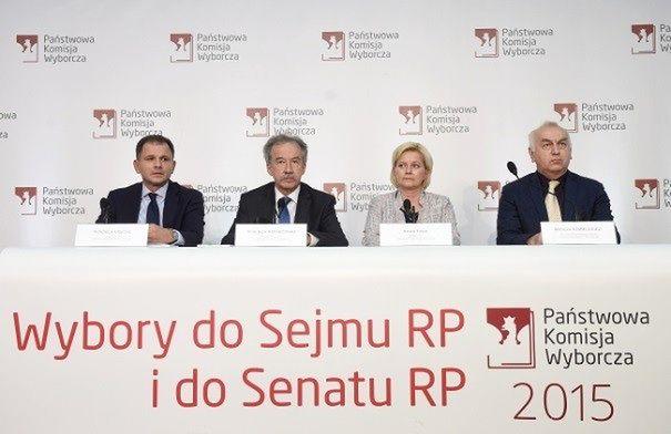 """Wyniki wyborów w podwarszawskich powiatach. """"Zdecydowane zwycięstwo PiS"""""""