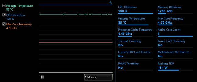 Parametry pracy podczas benchmarka Blender. Maksymalny zegar wynosił 4,7GHz.
