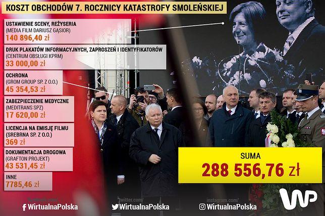 Koszty organizacji obchodów 7. rocznicy katastrofy smoleńskiej.