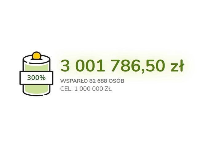 #Hot16Challenge: zebrano 3 miliony złotych na służbę zdrowia!