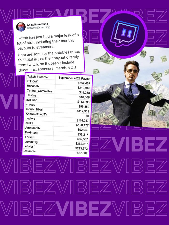 Wyciekły zarobki twórców na Twitchu. Miliony na kontach z nadawania na żywo?