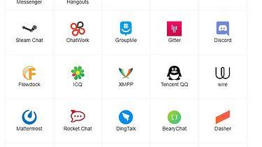Aplikacje do Google Chrome - All-in-One Messenger