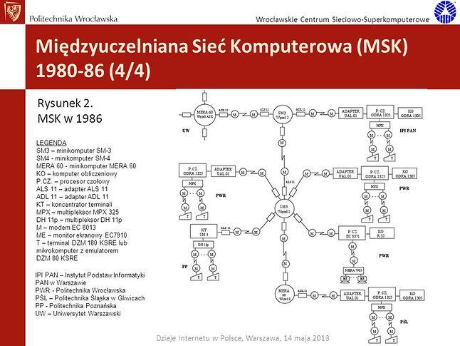 SiećMSK łącząca ośrodki w Warszawie, Wrocławiu, Gliwicach i Poznaniu (źródło: wcss.pl)