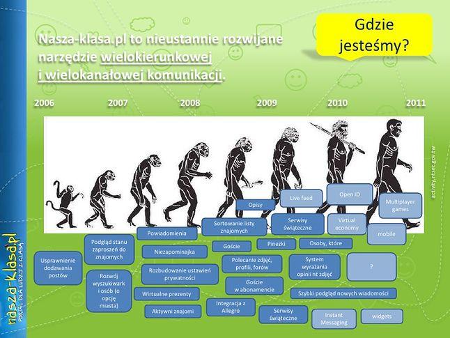 2006-2011: okres, kiedy nasza-klasa.pl się faktycznie rozwijała i była serwisem społecznościowym z prawdziwego zdarzenia.