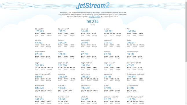 Google Chrome - JetStream2