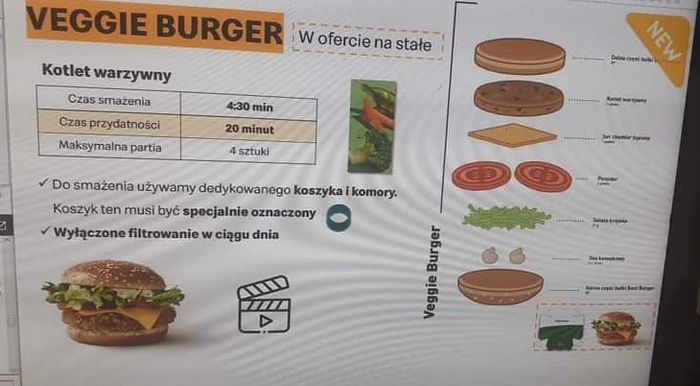 Veggie Burger McDonald's na zdjęciach
