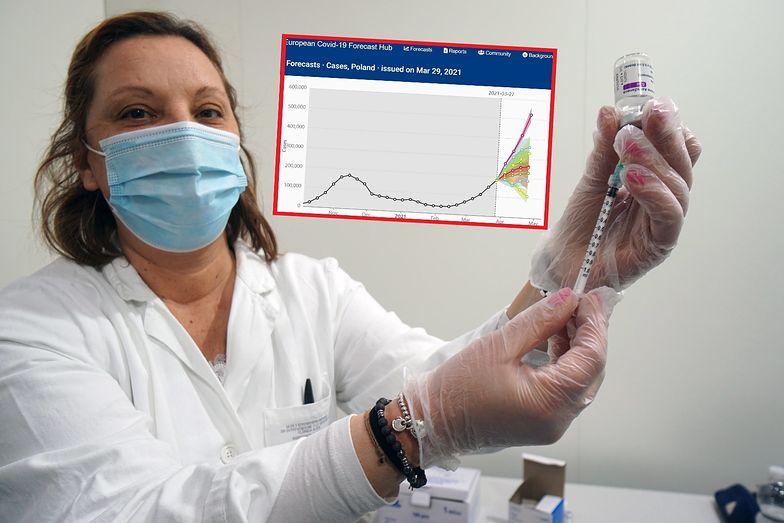 Czy pandemia koronawirusa rozwinie się? Prognozy nie napawają optymizmem