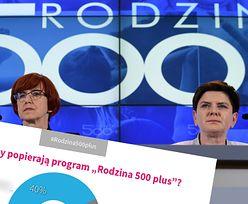 Zaskakujące wyniki sondażu. Polacy wyrazili opinię o 500+