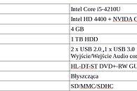 Dell Inspiron 3542 – recenzja po ponad trzech latach użytkowania
