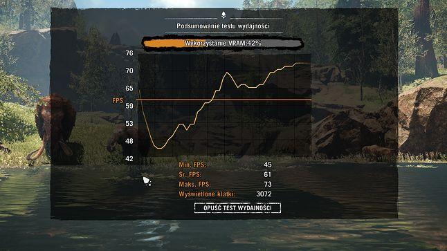 Far Cry Primal - FHD Ultra