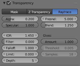 Szklo - Transparency