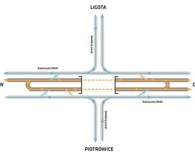 Katowice. Przebudowa węzła Piotrowice na finiszu. Od piątku 2.10 otwarty tunel pod DK81