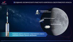 Roskosmos ujawnia swoje plany podboju Księżyca