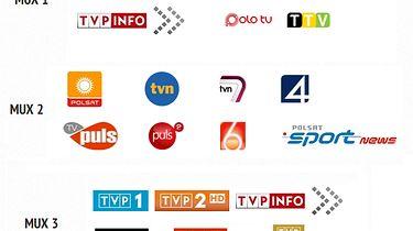 DVB-T co to jest? Z czym to się je? Runda druga