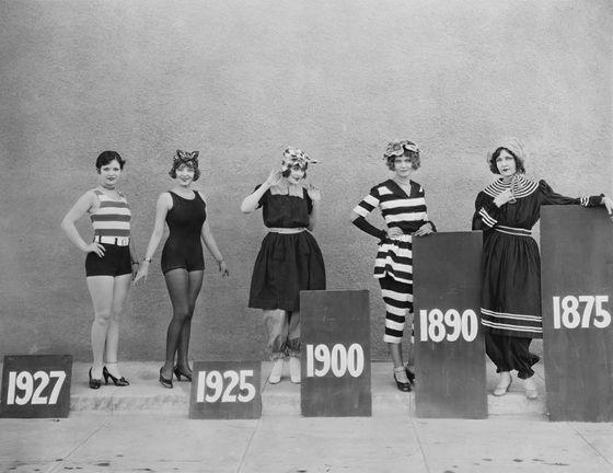 Historia stroju kąpielowego