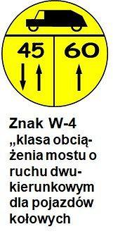 Klasa obciążenia mostu o ruchu dwukierunkowym dla pojazdów kołowych
