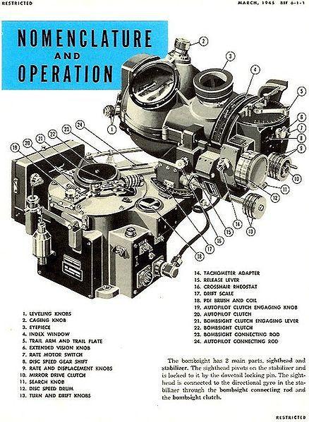 Celownik Nordena to także komputer... tylko analogowy.