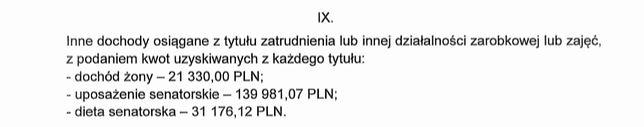 Fragment oświadczenia majątkowego senatora Dobrzyńskiego