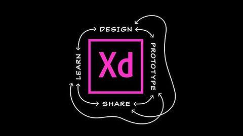 Beta Adobe XD już na Windowsie. Zrób sobie aplikację i zaprojektuj stronę za darmo