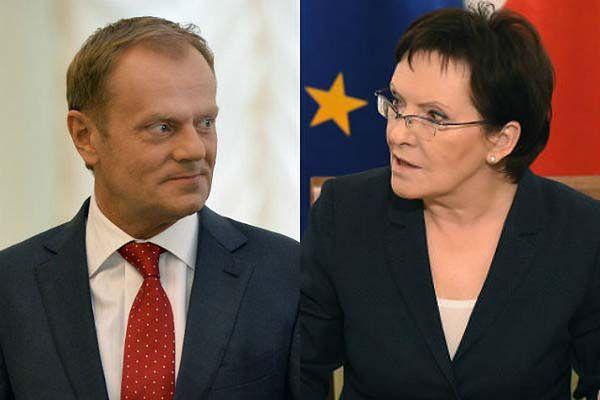 Polityczny duet Donald Tusk i Ewa Kopacz już nie istnieje?