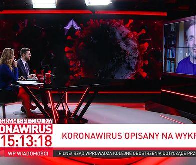 """Koronawirus w Polsce. Tomasz Rożek o przypadkach zakażenia. """"Pogoda może zmienić sytuację"""""""