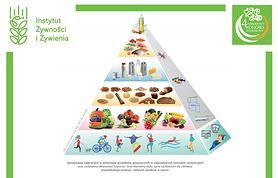 Nowa piramida żywienia dla dzieci i młodzieży. Zadbaj o zdrowie najbliższych