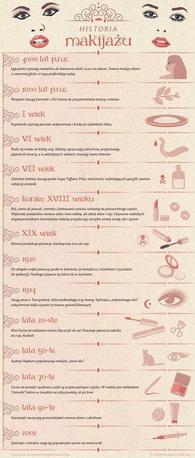 Kontrowersyjna historia makijażu