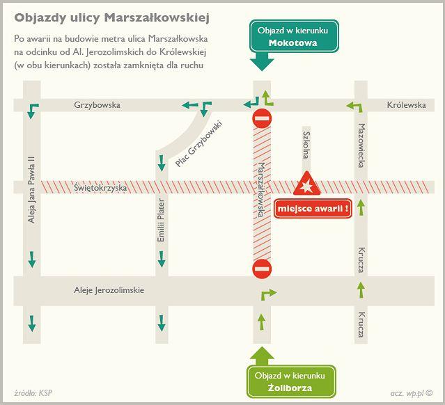 Ewakuacja w centrum Warszawy. Osunęła się ziemia przy budowie drugiej linii metra