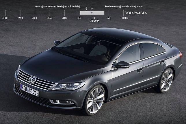 8. Volkswagen